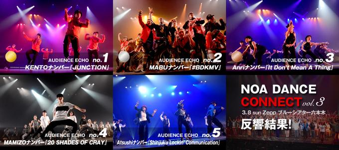 NOA DANCE CONNECT vol.3