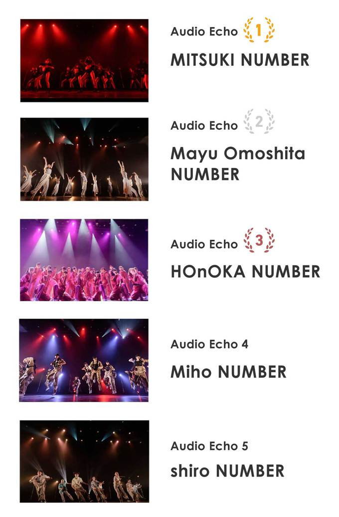NOA DANCE CONNECT vol.15